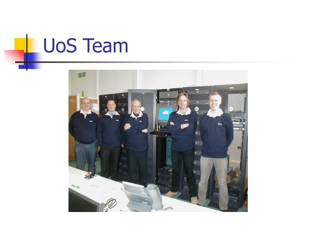 UoS Team