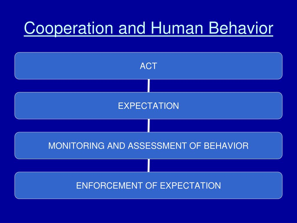 Cooperation and Human Behavior