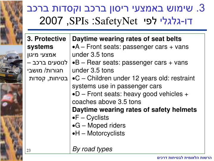 3. שימוש באמצעי ריסון ברכב וקסדות ברכב דו-גלגלי
