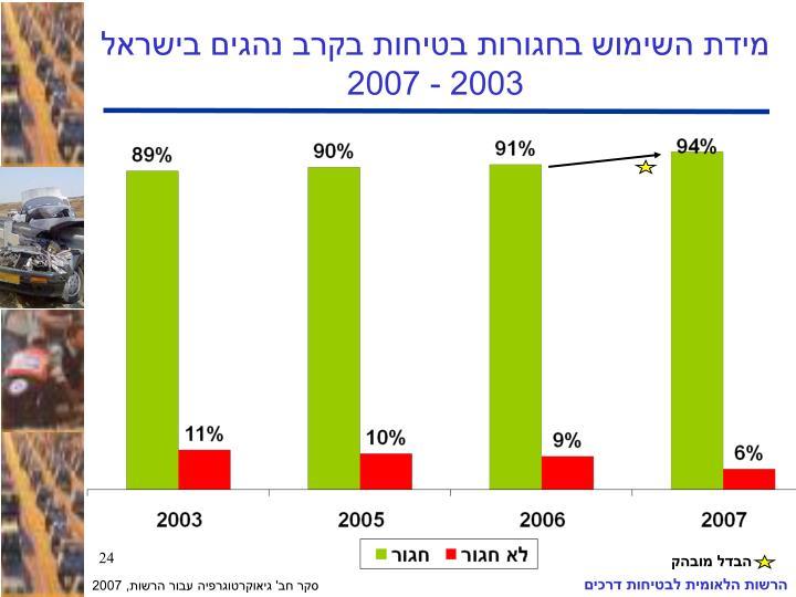 מידת השימוש בחגורות בטיחות בקרב נהגים בישראל 2003 - 2007