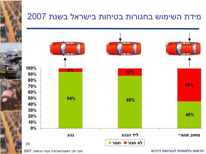 מידת השימוש בחגורות בטיחות בישראל בשנת 2007