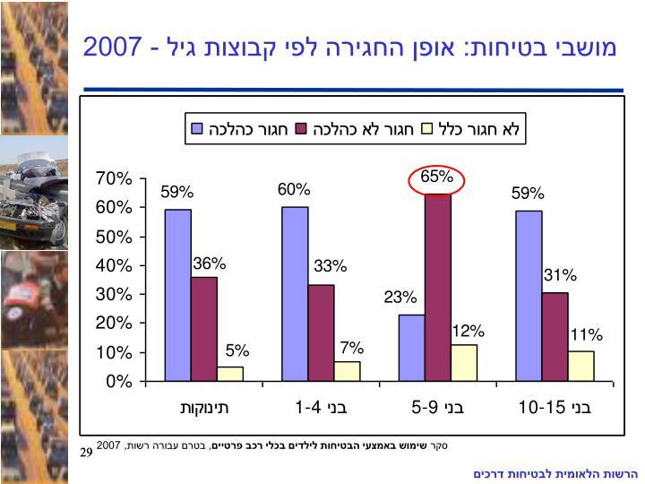 מושבי בטיחות: אופן החגירה לפי קבוצות גיל - 2007