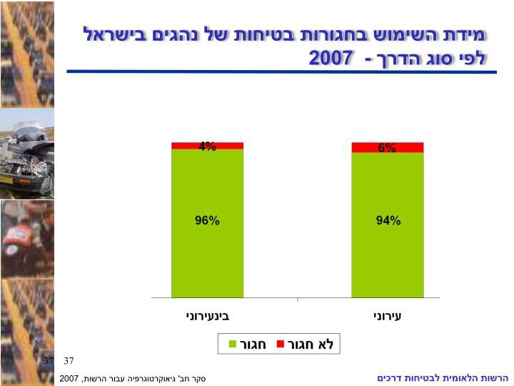 מידת השימוש בחגורות בטיחות של נהגים בישראל
