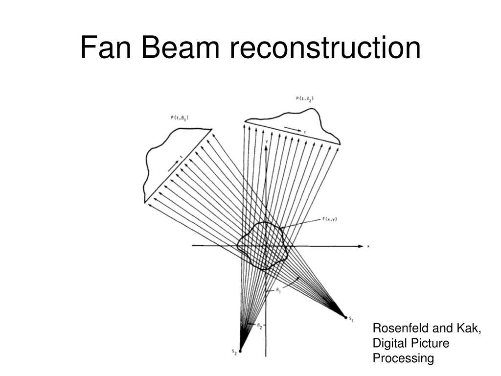Fan Beam reconstruction