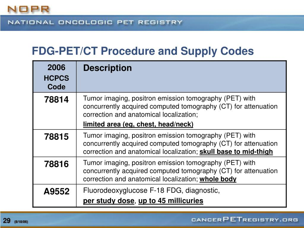 FDG-PET/CT Procedure and Supply Codes