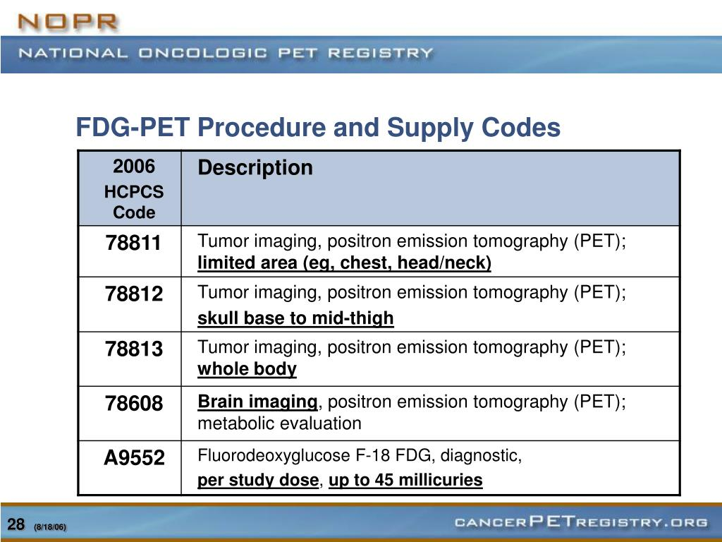 FDG-PET Procedure and Supply Codes