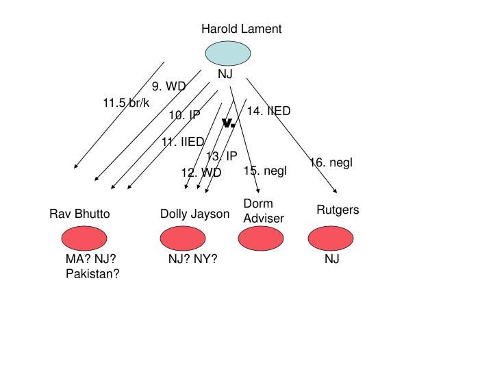 Harold Lament