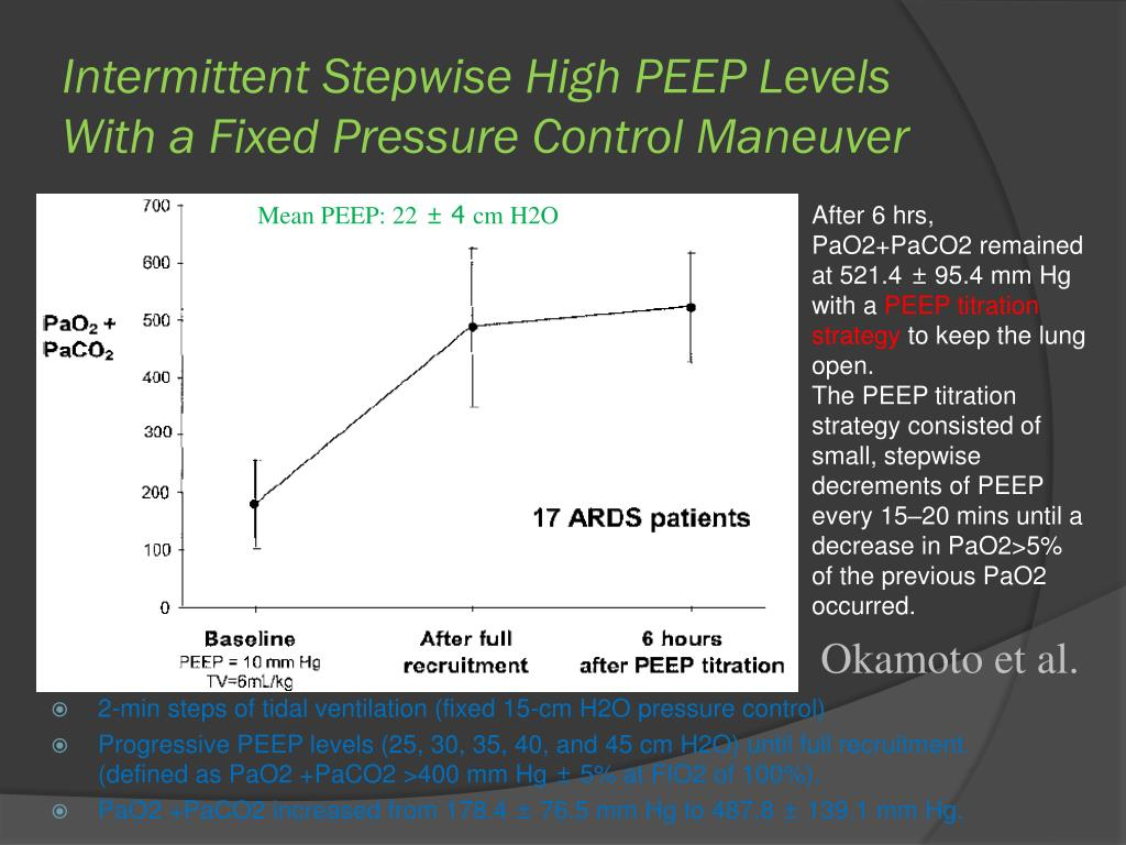 Intermittent Stepwise High PEEP Levels With a Fixed Pressure Control Maneuver
