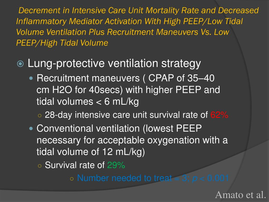 Decrement in Intensive Care Unit Mortality Rate and Decreased Inflammatory Mediator Activation With High PEEP/Low Tidal Volume Ventilation Plus Recruitment Maneuvers Vs. Low PEEP/High Tidal Volume