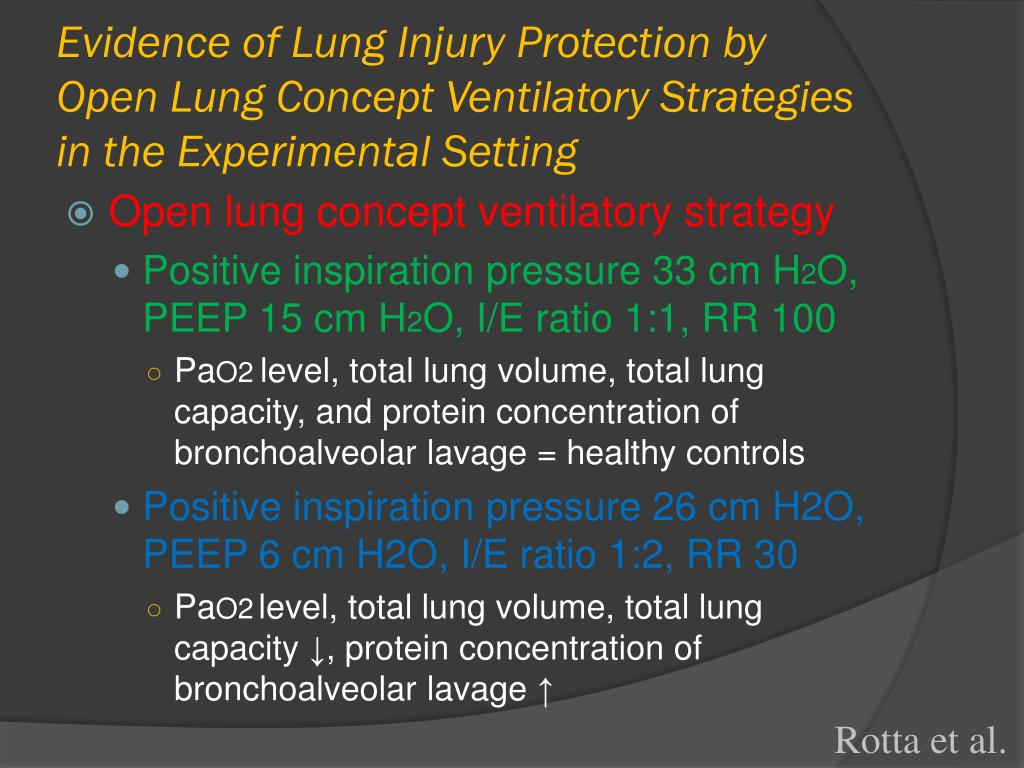 Evidence of Lung Injury Protection by