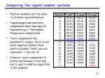comparing the signed number systems