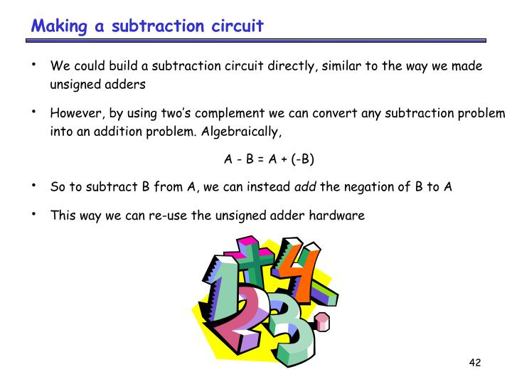 Making a subtraction circuit