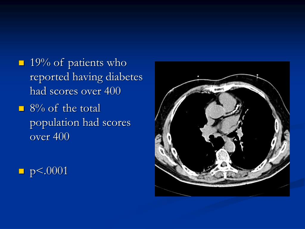 19% of patients who reported having diabetes had scores over 400