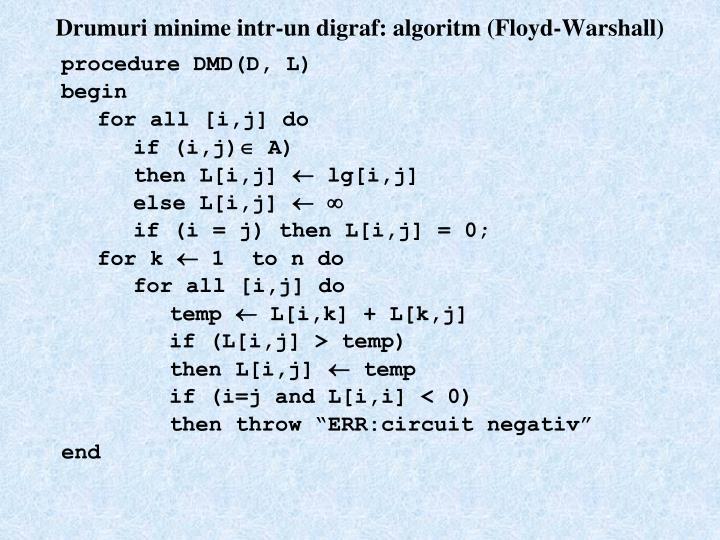 Drumuri minime intr-un digraf: algoritm (Floyd-Warshall)