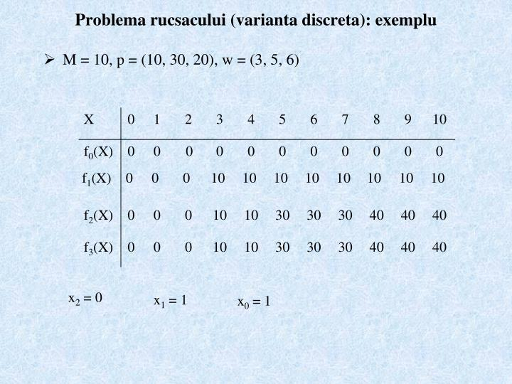 Problema rucsacului (varianta discreta): exemplu