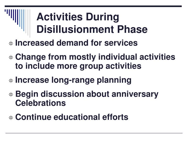 Activities During Disillusionment Phase