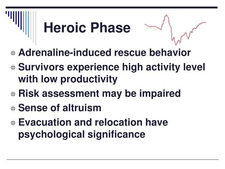 Heroic Phase