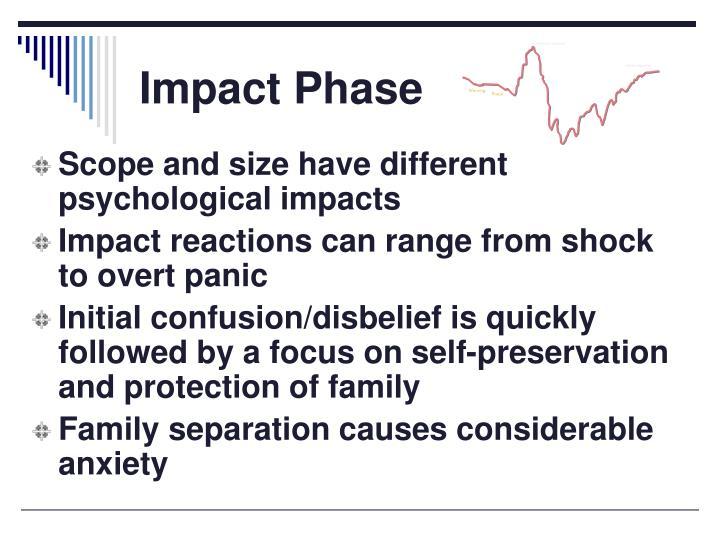 Impact Phase