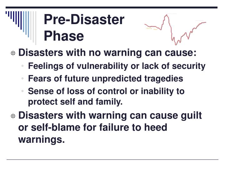 Pre-Disaster