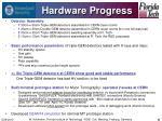 hardware progress