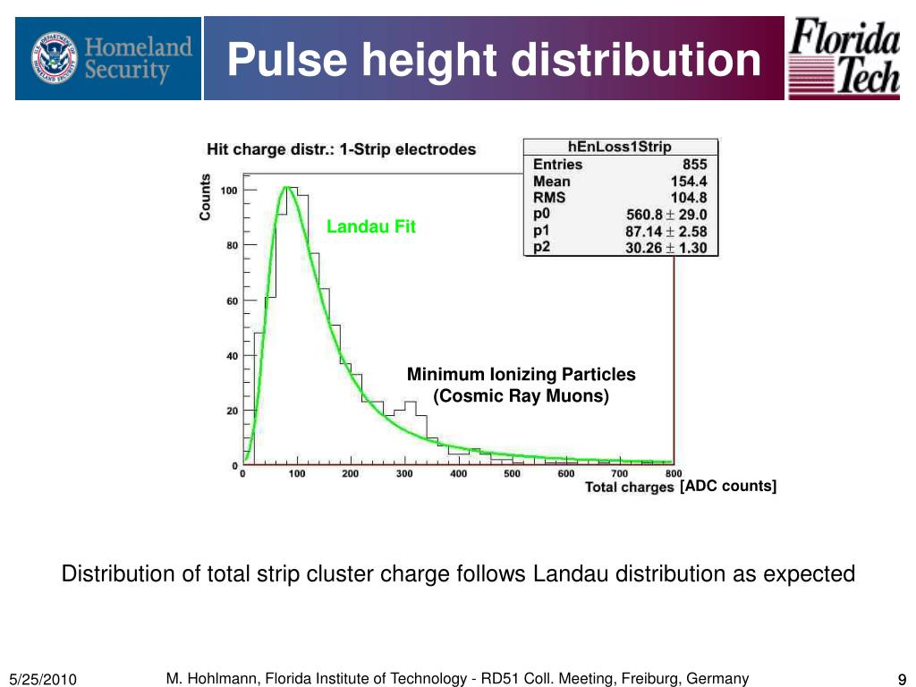 Pulse height distribution
