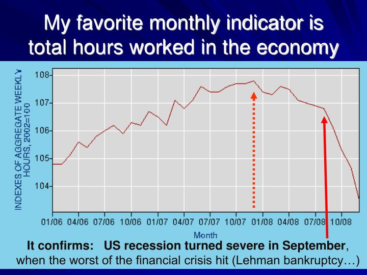My favorite monthly indicator is total hours worked in the economy