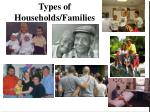 types of households families