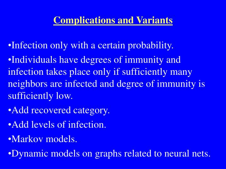 Complications and Variants