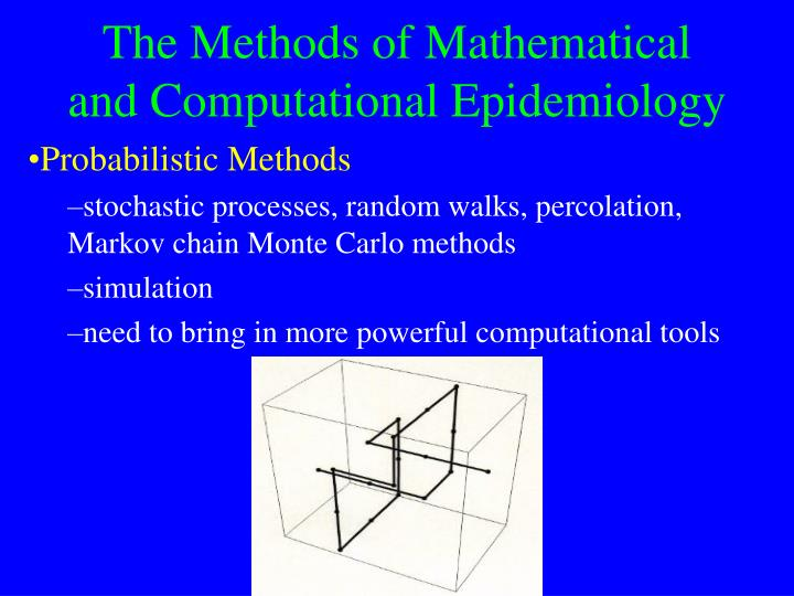 The Methods of Mathematical and Computational Epidemiology