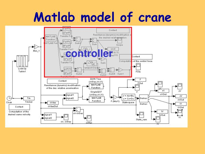 Matlab model of crane