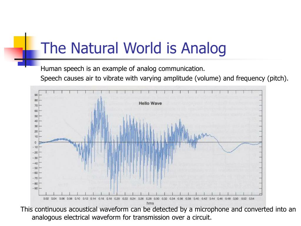 The Natural World is Analog