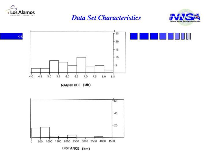 Data Set Characteristics