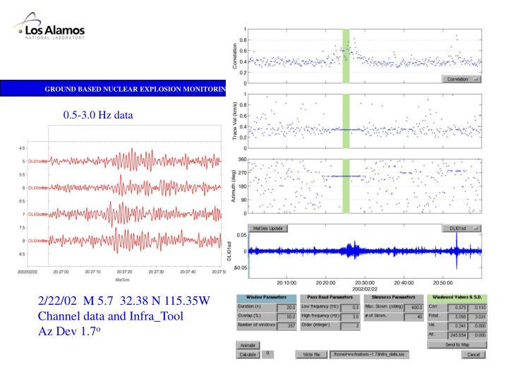 0.5-3.0 Hz data