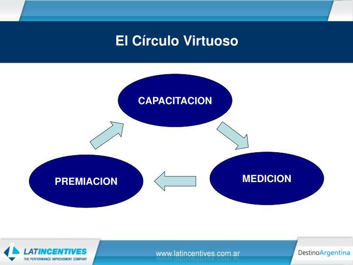 El círculo virtuoso