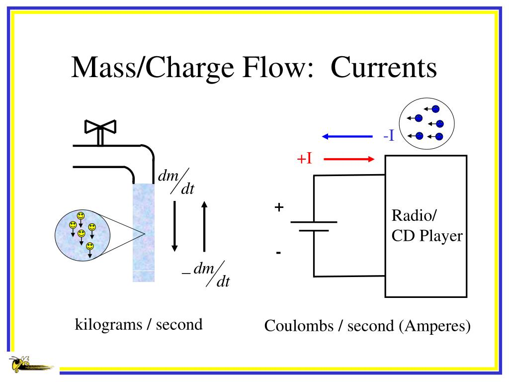 Mass/Charge Flow:  Currents