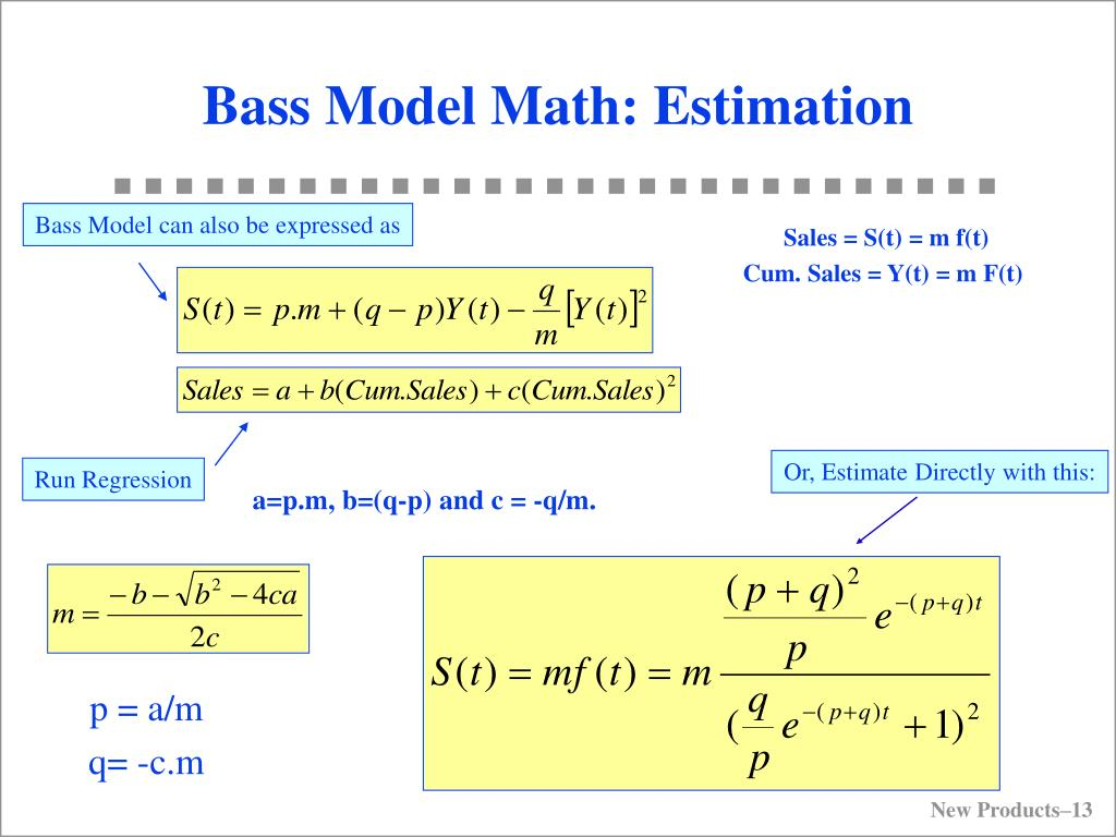 Bass Model Math: Estimation