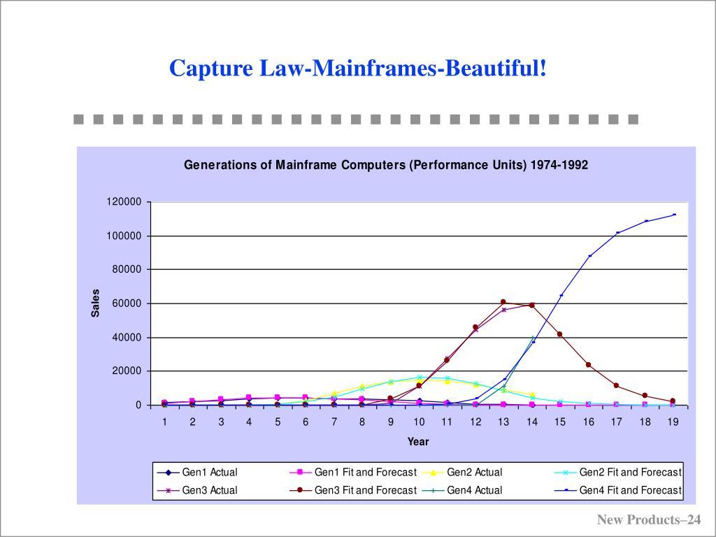 Capture Law-Mainframes-Beautiful!
