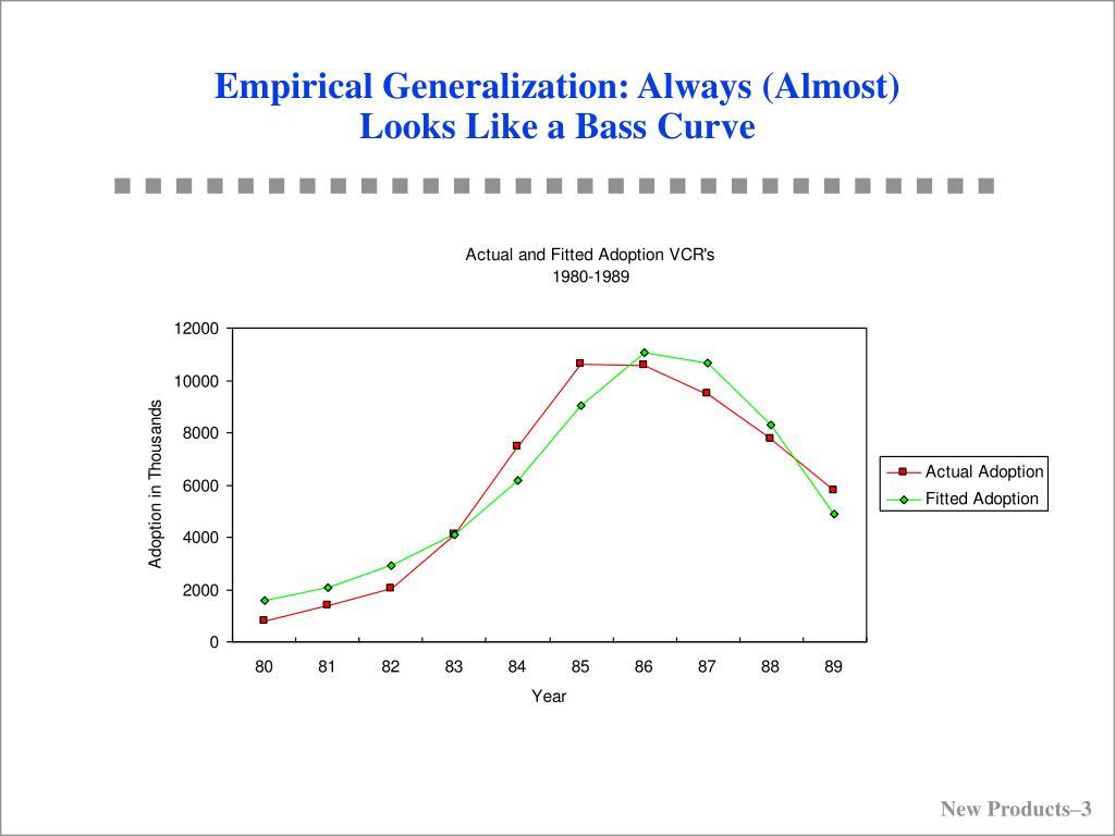 Empirical Generalization: Always (Almost)