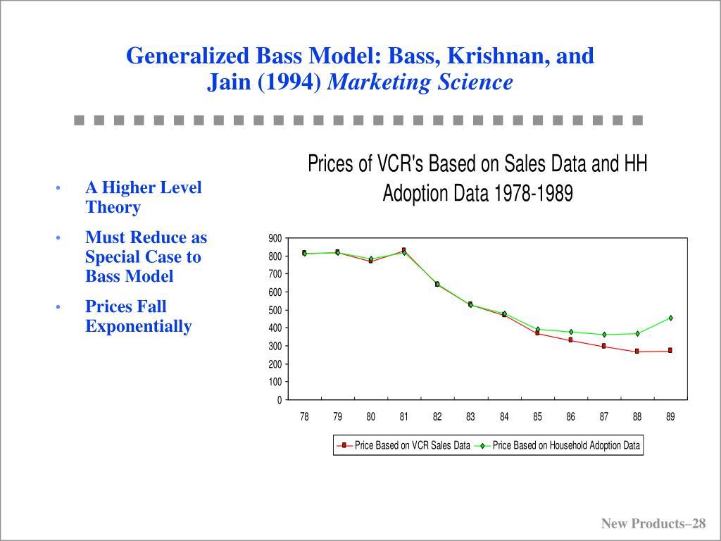 Generalized Bass Model: Bass, Krishnan, and