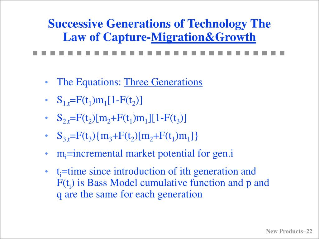Successive Generations of Technology The Law of Capture-