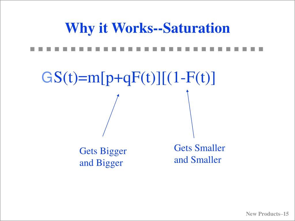 Why it Works--Saturation