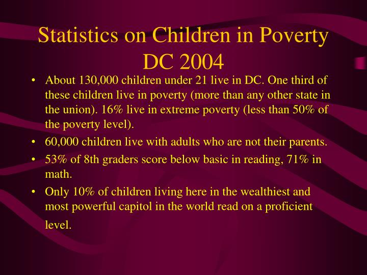 Statistics on Children in Poverty DC 2004