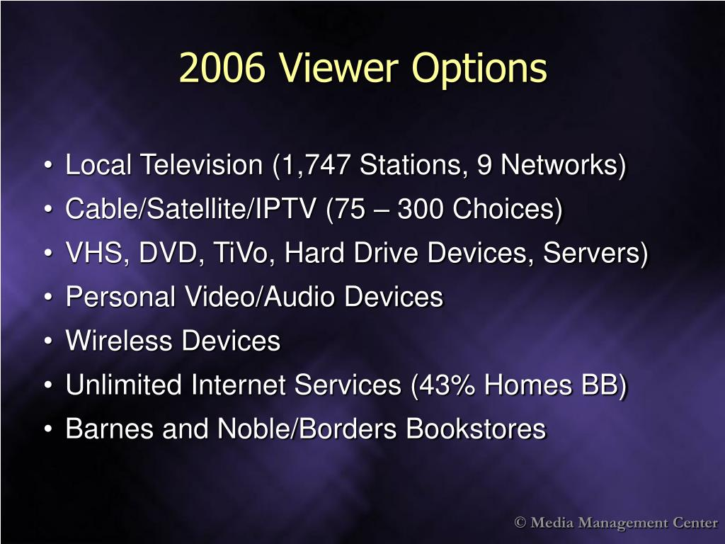 2006 Viewer Options