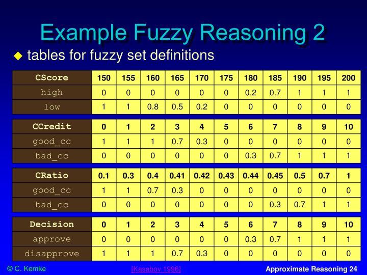 Example Fuzzy Reasoning 2