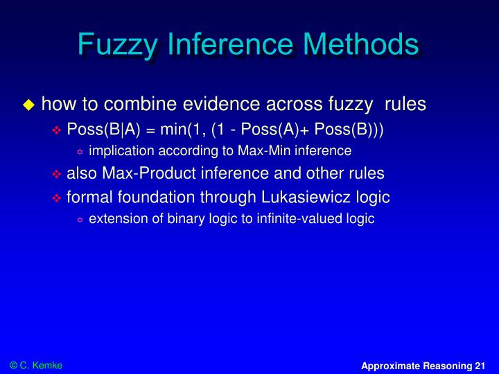 Fuzzy Inference Methods
