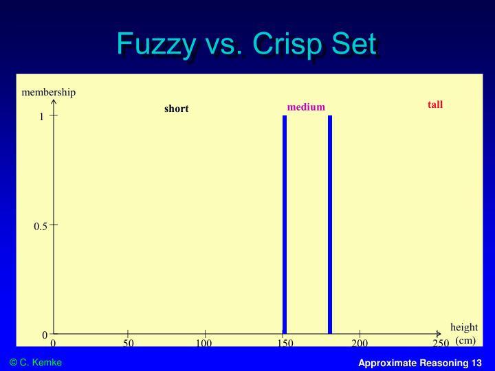 Fuzzy vs. Crisp Set