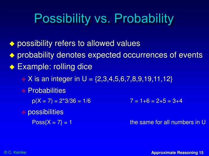 Possibility vs. Probability