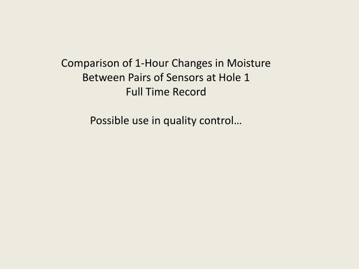 Comparison of 1-Hour Changes in Moisture