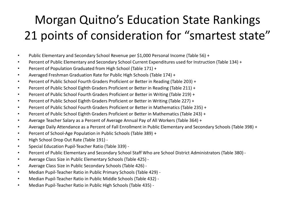 Morgan Quitno's Education State Rankings