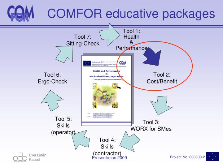 Comfor educative packages